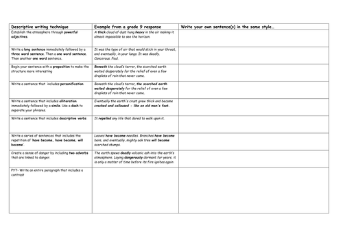 Gather descriptive writing ideas at sentence level English Langauge GCSE (new AQA paper 1 section B)