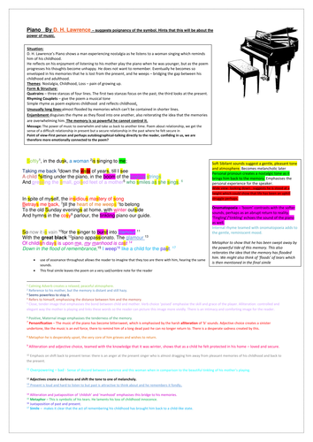 Analysis of Piano by D H Lawrence