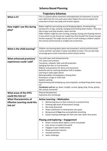 Schema Based Planning for 8 Different Schemas