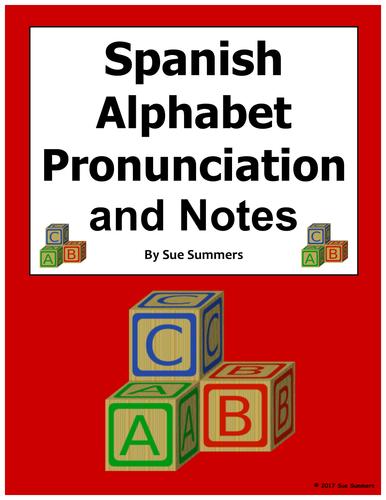 German Alphabet, Pronunciation, Spelling and Word Stress
