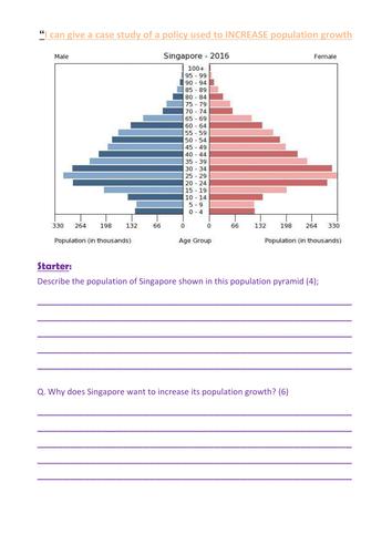 Increasing Population Size; Singapore