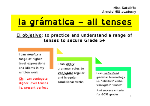 Spanish NEW GCSE GRAMMAR - tenses workbook with answer book