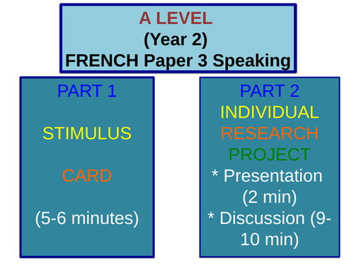 aqa a level french essay Aqa french as level essay questions - yaex asfrenchessaytitlesbytopic 9 mb) we hope youll gain all you needed here 8 personal.