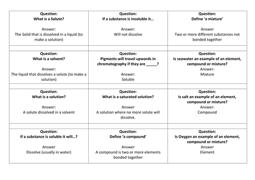 Separating Mixtures Revision Board Game