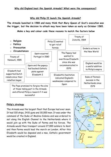 KS4 GCSE History - Elizabethan England - Why did the Spanish Armada fail?