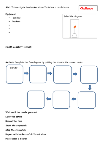 KS3 Science Burning Candles Practical (differentiated)