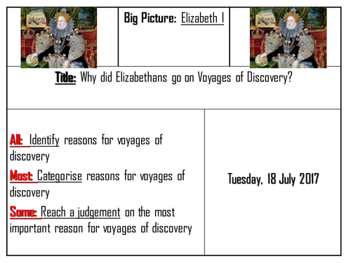 AQA 8145 Elizabeth - Reasons for voyages of discovery