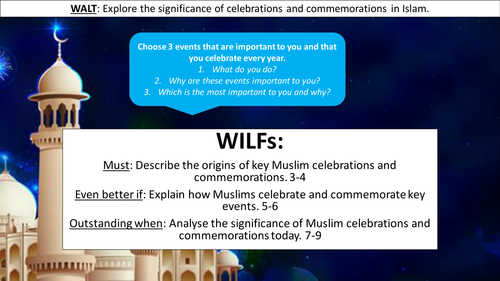 Muslims festivals and commemorations