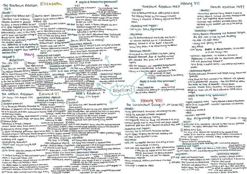 Tudor Rebellions Mindmap
