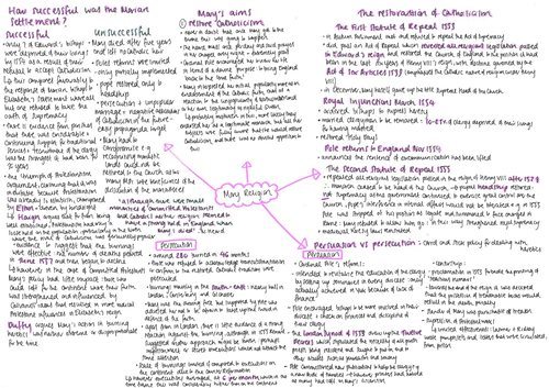 Mary Religion Mindmap