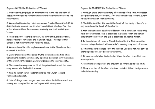 Women in Religion - Ordination of Women in Christianity