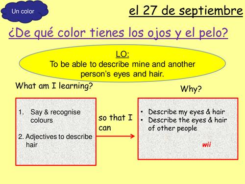El pelo y los ojos - hair and eyes descriptions in Spanish