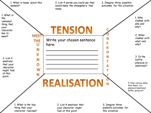 Planning and writing a climax graphic organiser