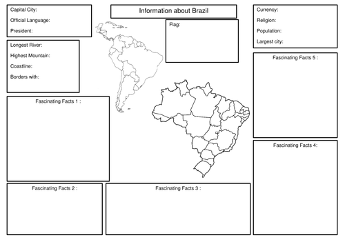 All About Brazil - research Template