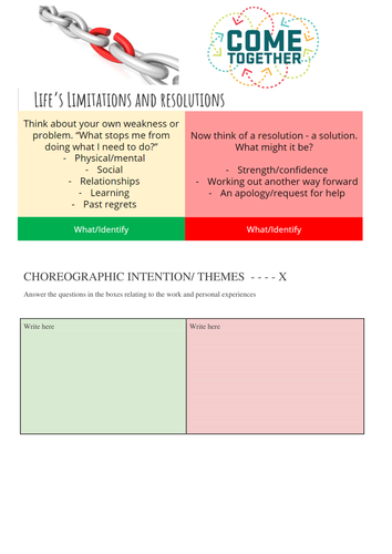 GCSE Dance Artificial Things Worksheet: Choreographic Intentions