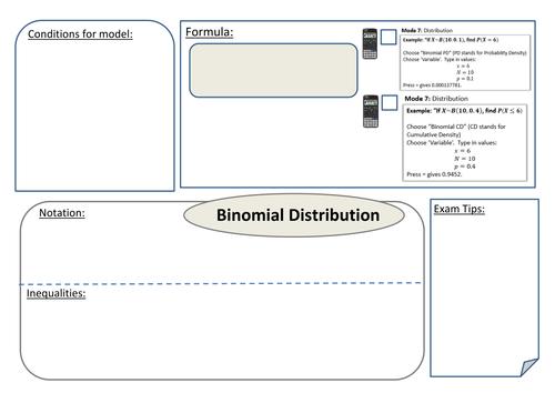Binomial Distribution Topic Mat By Gemmalinnell Teaching