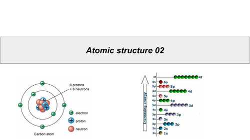 Atomic structure created for IB, but also applicable to A level