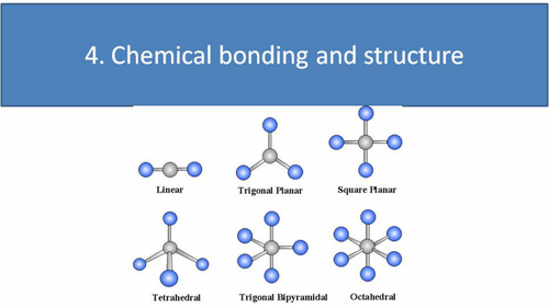 Chemical bonding IB or A level