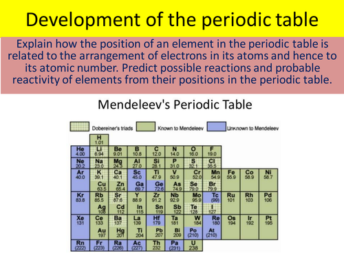 Aqa Trilogy 4 1 2 Development Of The Periodic Table
