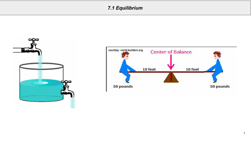 Equilibria (IB or A level chemistry)