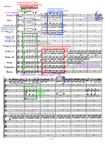 Score Annotation: Mendelssohn's Symphony No. 4, Movement IV (Saltarello)