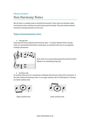 Grade 6 Theory: Non harmony notes