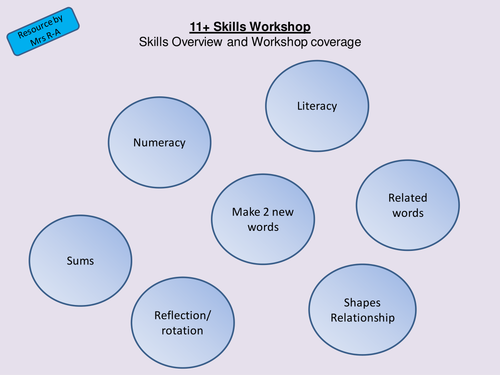 11+ Lesson/ Workshop 1 Verbal-Reasoning and Non-Verbal Reasoning Skills and Practise Eleven Plus