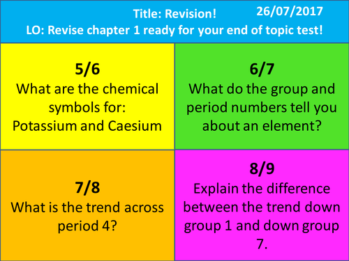 Aqa Ks4 Gcse 1 9 Chemistry Atoms Elements And The Periodic Table