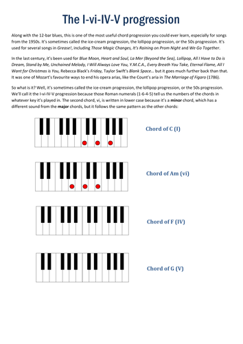 Hello By Adele Leadsheet For Band And Singer By Samusic Teaching