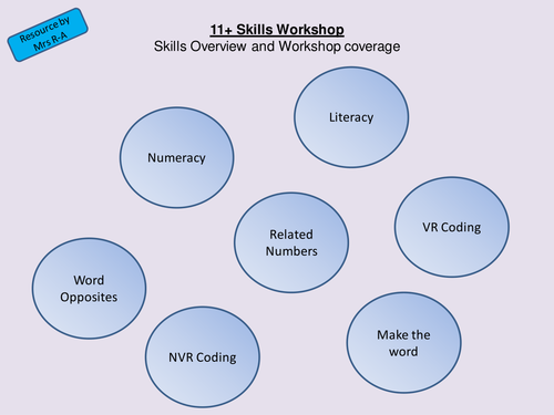 11+ Lesson/ Workshop 2 Verbal Reasoning and Non-Verbal Reasoning Skills and Practise Eleven Plus