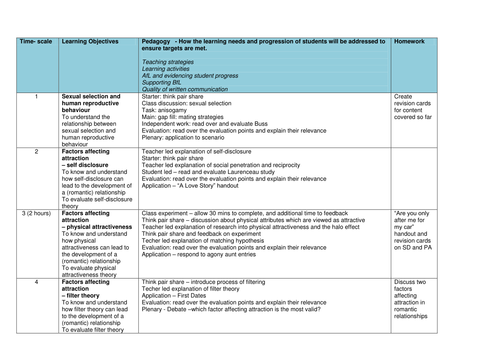 AQA A2 Psychology Relationships scheme of work SOW