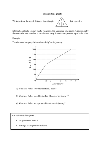 Worksheets on distance-time and velocity-time graphs