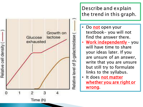 New SPEC A level biology - Module 6 -Genetics - Chapter 1 - cell control - reg of gene expression