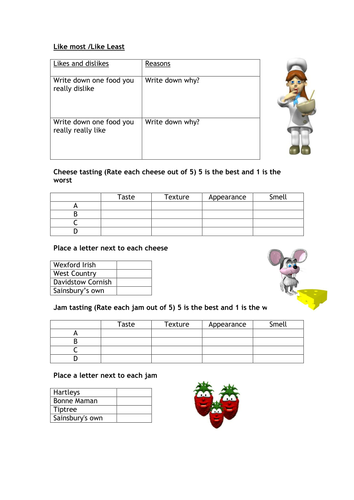 GCSE Food and Nutrition activities for sensory analysis