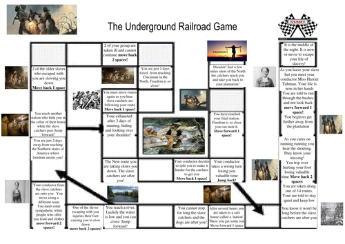 The story of the Underground Railroad Game