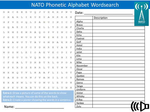 Nato Phonetic Alphabet Wordsearch Literacy Starter Activity Homework Cover Lesson Plenary Teaching Resources
