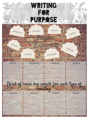 Writing for purpose