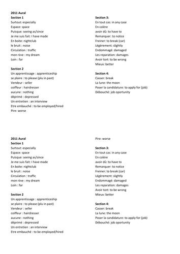 2011 Leaving Cert Aural Keywords