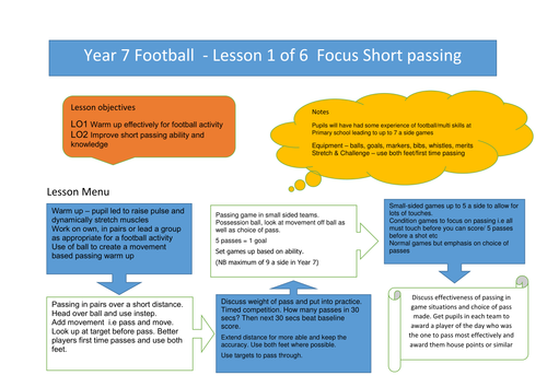 Year 7 football lesson 1 short passing