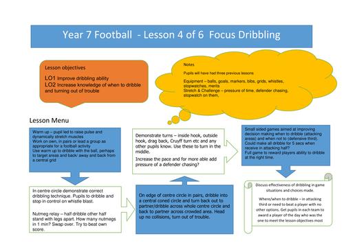 Yr 7 Football lesson 4 dribbling