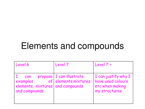 Elements, compounds and mixtures - lesson 1
