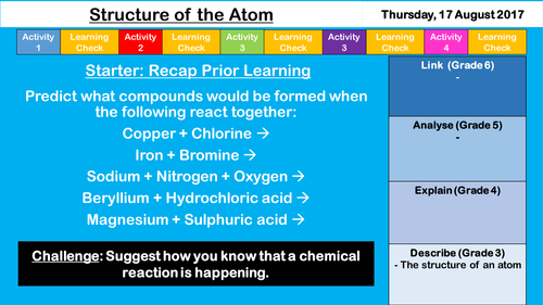 Atomic Structure and Electron Configuration - NEW AQA GCSE