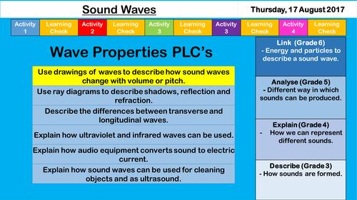 Sound Waves - NEW AQA KS3