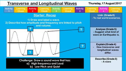 Transverse and Longitudinal Waves - NEW AQA KS3