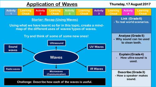 Application of Waves - NEW AQA KS3/GCSE
