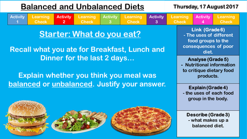 Balanced and Unbalanced Diets - NEW AQA KS3/GCSE