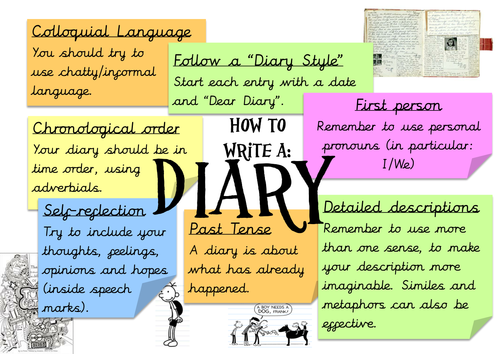 Features of diary writing poster by danny7107 teaching for Diary writing template ks1