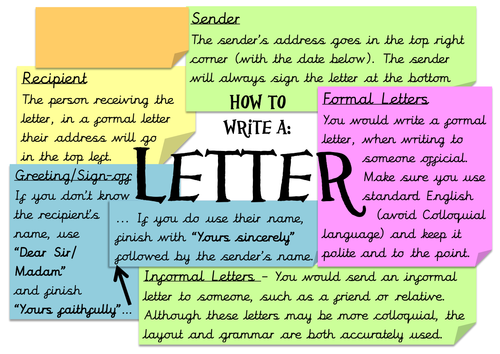 Features of letter writing poster