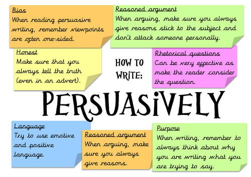 Features of writing persuasively poster