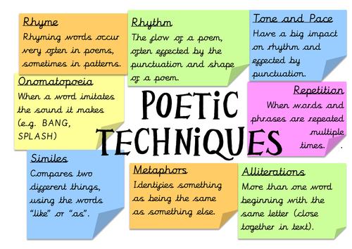 Poetic techniques poster